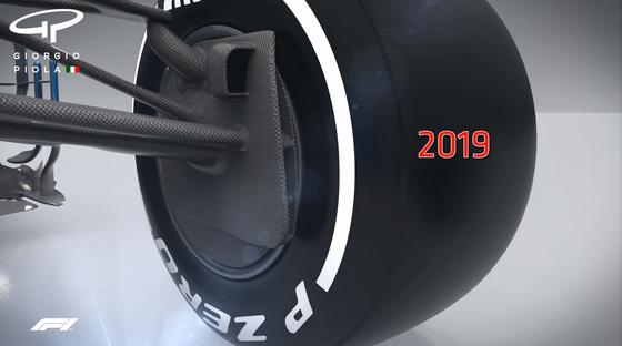 2019年F1マシンのブレーキ・ダクト