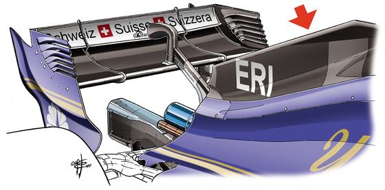 ザウバーC36:エンジンカバー