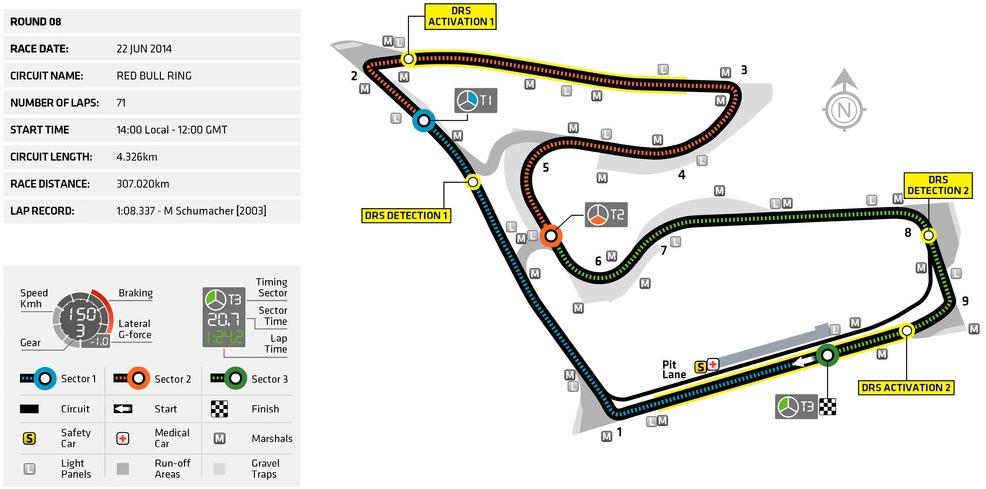 F1オーストリアGP 2014年サーキ...