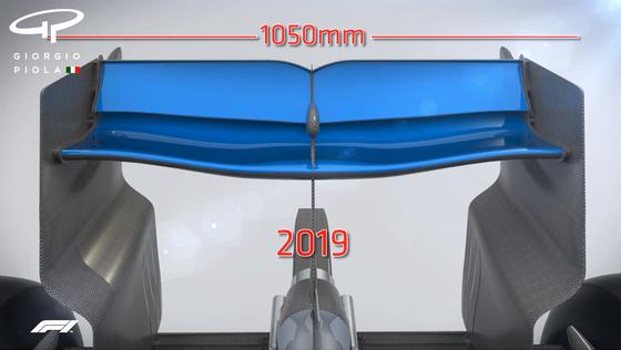 2019年F1マシンのリア・ウィング