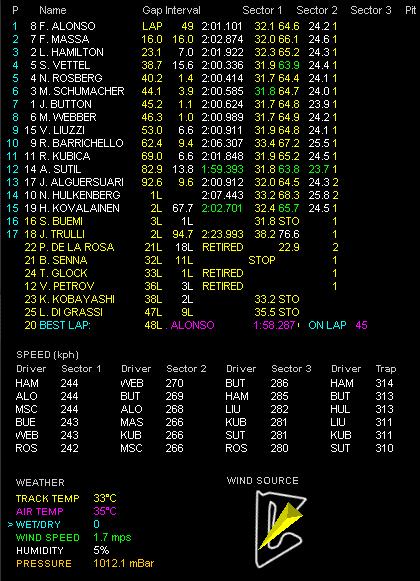 第1戦バーレーンGP決勝
