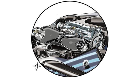 現在、メルセデスのばね定数(スプリングレート)は油圧で管理されているが、これが禁止される可能性に備えている