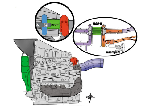 2016年F1マシンの排気管予想図