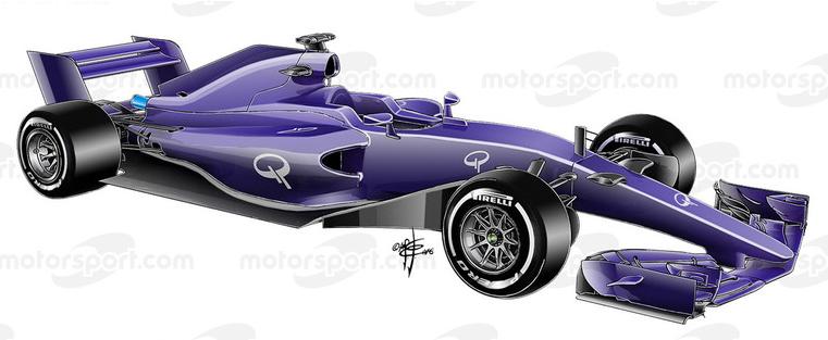 2017年F1マシン予想図 2017年F1マシン予想図 2017年F1マシンとフェラーリSF16