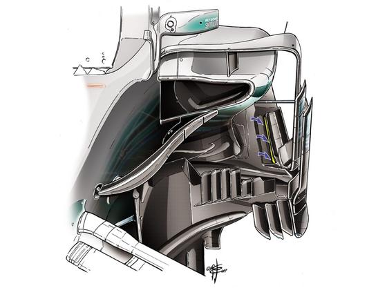 メルセデスF1 W08:フロアのフロント・セクションに縦方向の切れ目