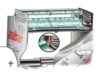 メルセデスF1 W03: 「Fダクト」リア・ウィング