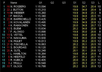 第6戦モナコGP予選 Q1