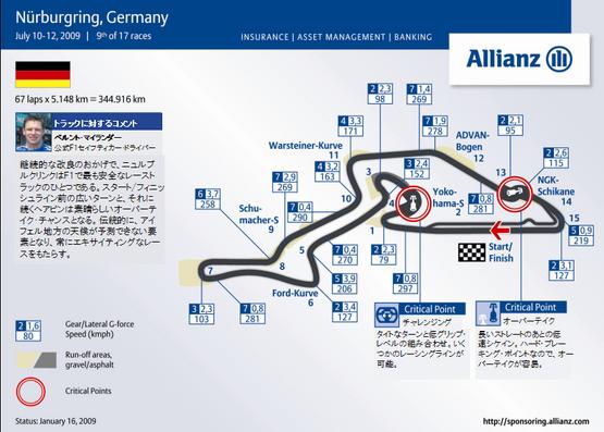 Allianz_Nurburgring