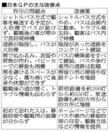 富士スピードウェイ、改善策一覧表