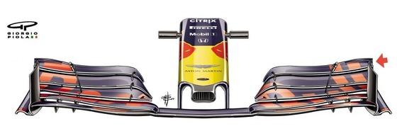 レッドブル・ホンダRB15のフロント・ウィング:2019年F1バーレーンGP