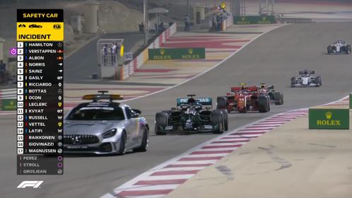 セーフティカー先導でゴールに向かう:2020年F1バーレーンGP