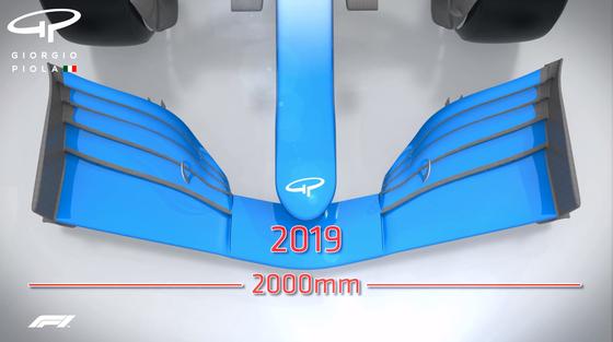 2019年F1マシンのフロント・ウィング