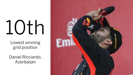 ダニエル・リチャルド、自分のレーシング・シューズでシャンペンを飲む:2017年F1アゼルバイジャンGP