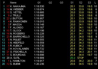 第8戦イギリスGP予選 Q1