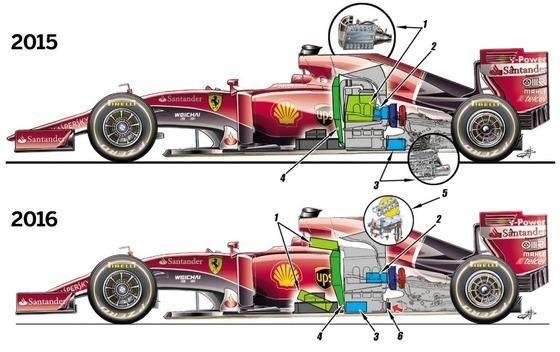 フェラーリF1マシン(パワーユニット)、2015年と2016年比較画像