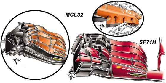 フェラーリSF71Hとマクラーレン・ホンダMCL32のフロント・ウィング