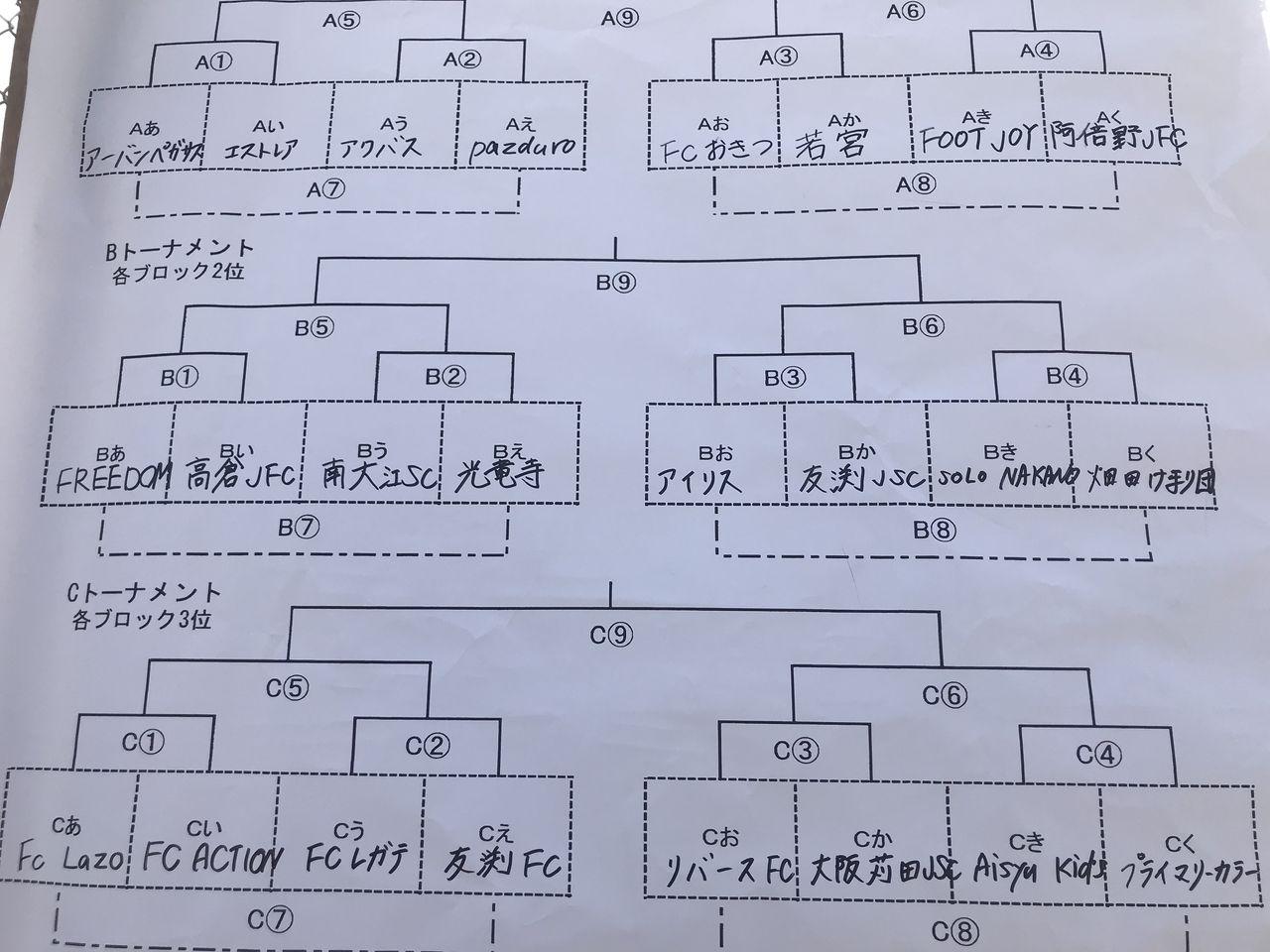 511AFDB8-6D22-43B7-AE5D-68711551218D