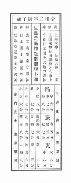 20200201_令和二年庚子歳_生島足島神社御筒粥卜事w480