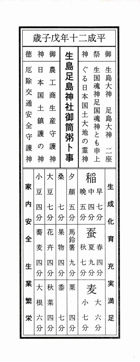 平成二十年戌子歳生島足島神社御筒粥卜事w480