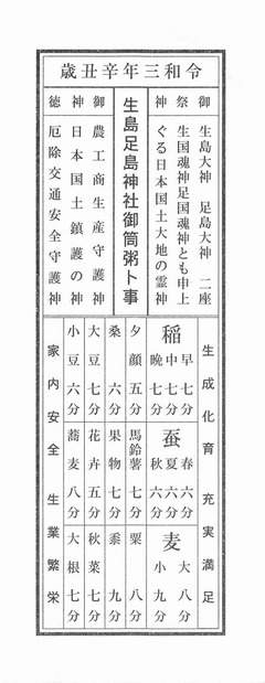 20210201_令和三年辛丑歳_生島足島神社御筒粥卜事1164