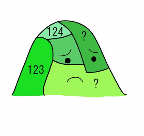 困っている山地番_181120