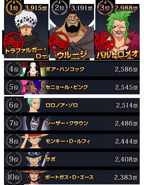 rank_all-r
