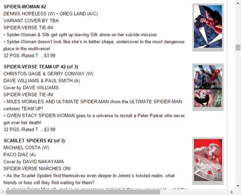 スパイダーウーマン #2のプレビュー!