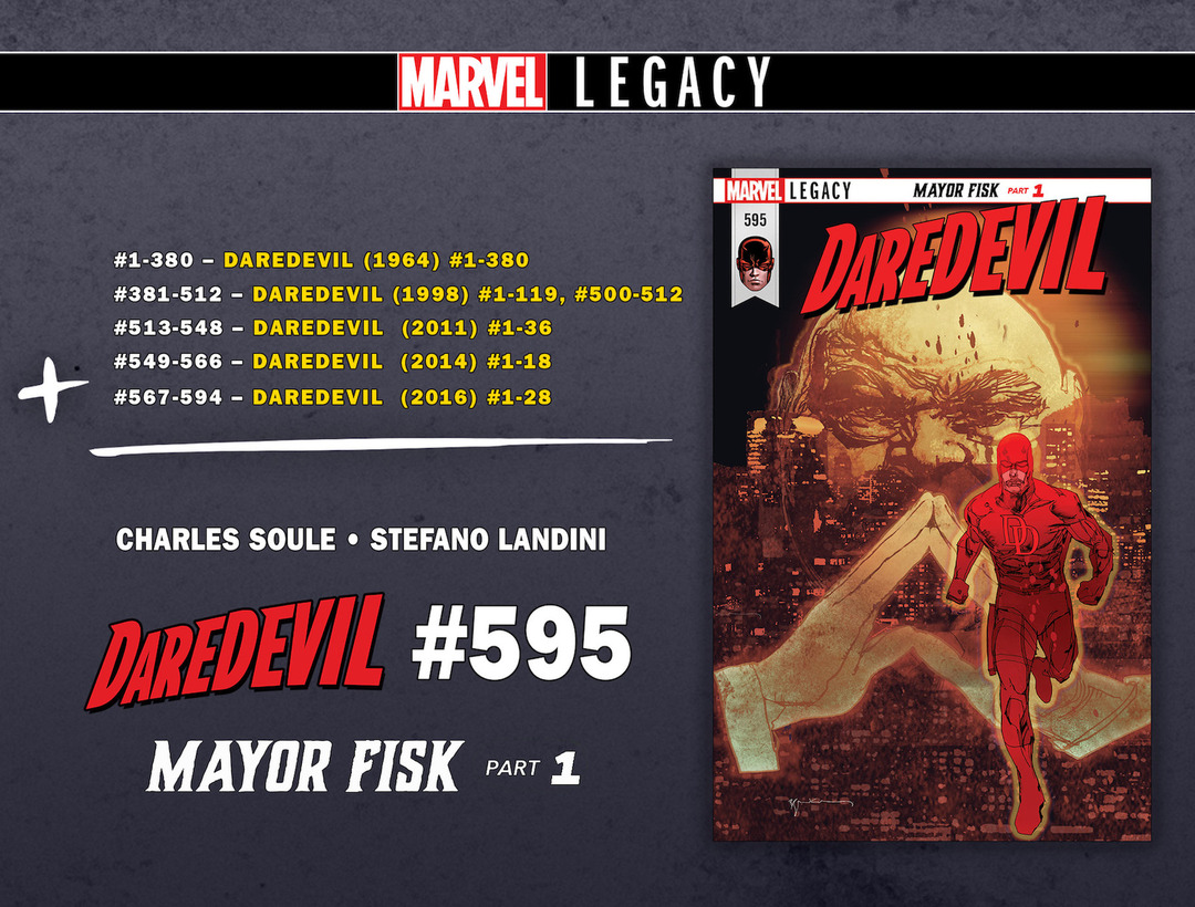 Marvel_Legacy_renumbering_chart_012