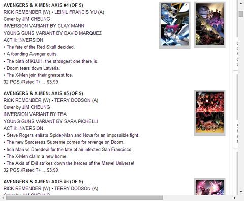 アベンジャーズ & X-MEN: アクシス #4~#6のプレビュー!