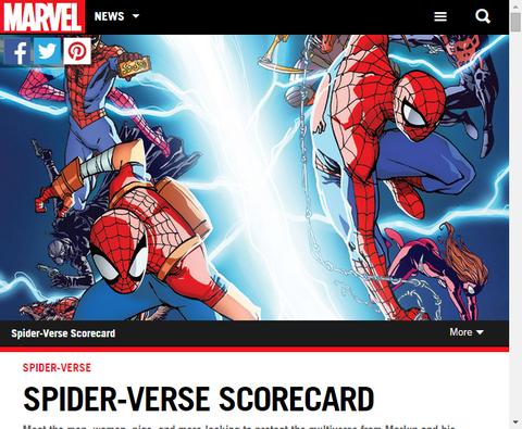 スパイダーバースのスコアカード!