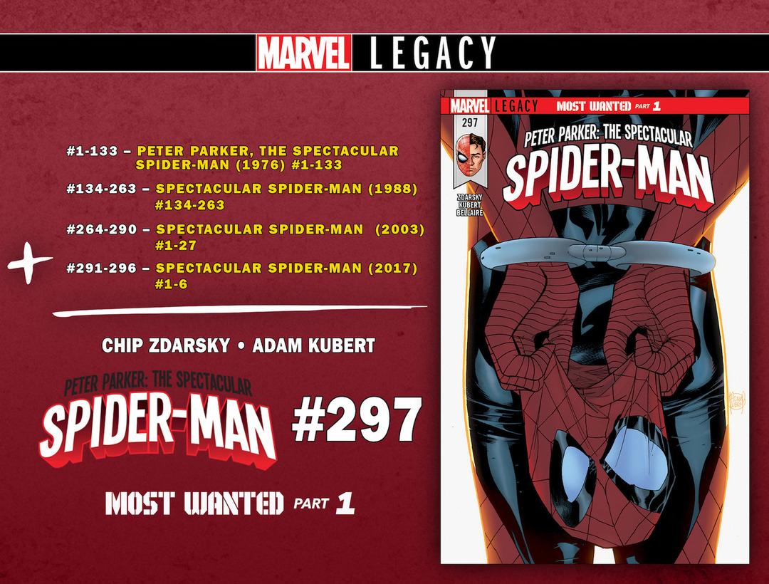 Marvel_Legacy_renumbering_chart_011