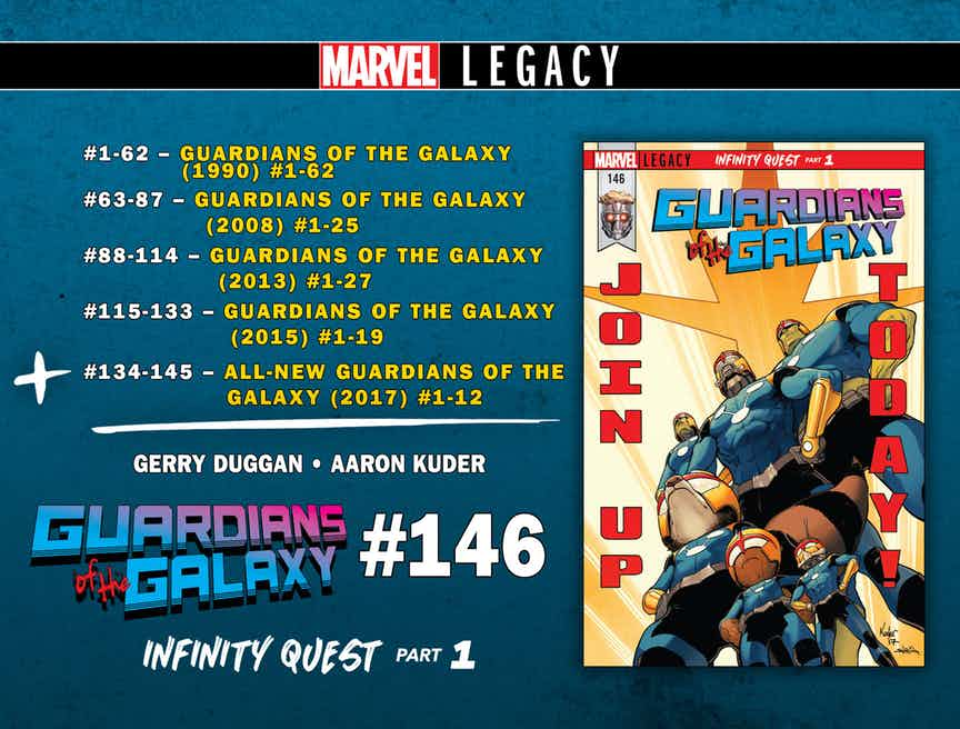 GUARDIANS-OF-THE-GALAXY-LEGACY-CHART