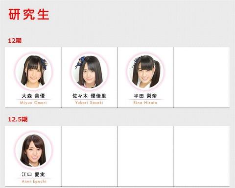【AKB48G】研究生の名前がわからないって
