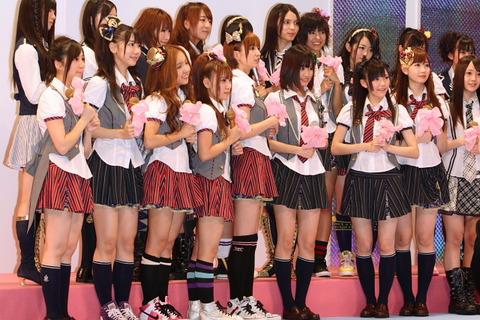 今年の総選挙で起こりそうな事 【AKB48G】