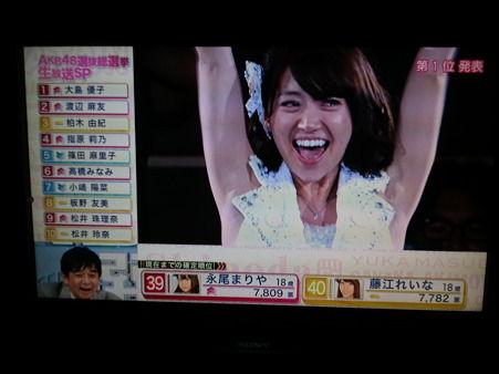 【AKB48G】在宅オタが好きなメンバー