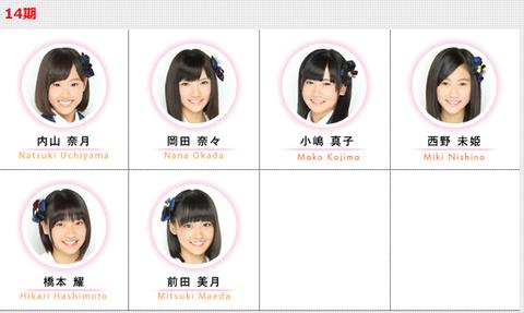 AKBの13期生14期生の覚え方【AKB48G】