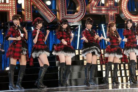重力シンパシーって何位だと思う?(リクアワ2013)【AKB48】