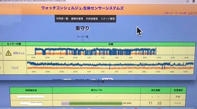 生体情報モニター画面