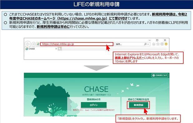 LIFE登録方法