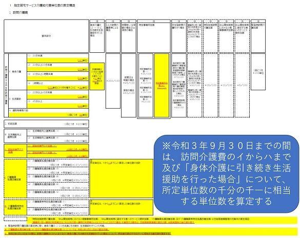 算定構造表2