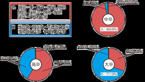 graph_cyuusotsu