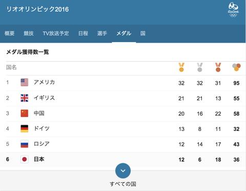 rio_medal
