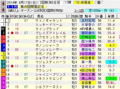 Baidu IME_2014-8-16_21-46-29
