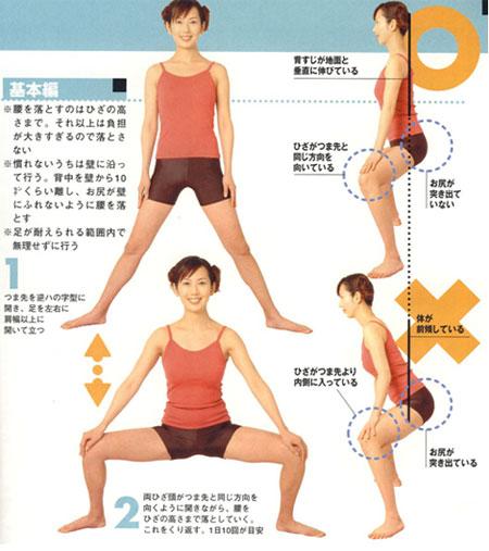 寝坊しちゃいました。(^^;)腰割り体操の効果女性編。ローラー台朝練 ...