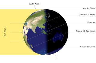 pict-Earth-lighting-summer-solstice_EN[1]