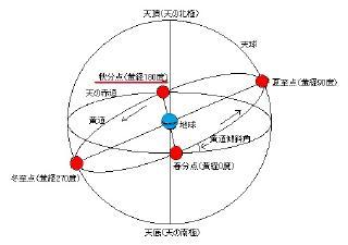 pict-天球-2