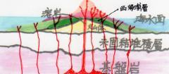 pict-img087済州島地層形成史4