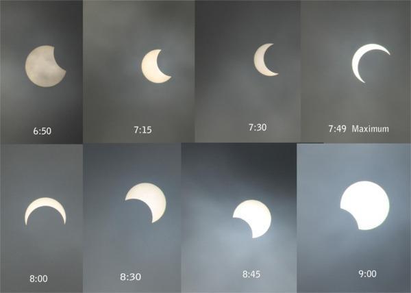 日食統合s