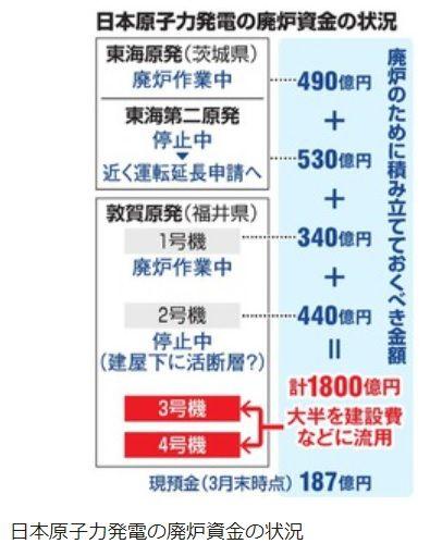 asahi11172017
