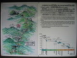 淀川登山口ー宮之浦岳イラストマップ